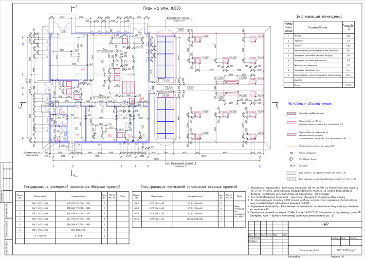 Схема архитектурных решений